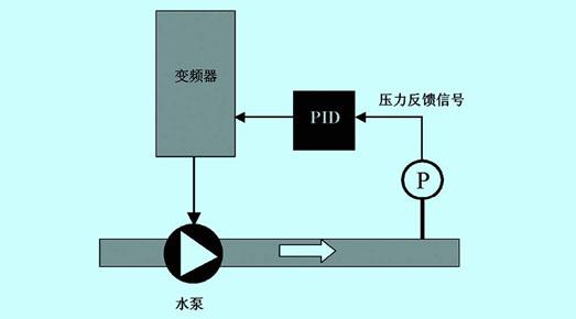 该系统的电气接线图如下