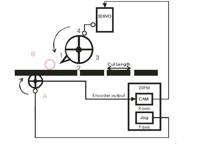 cg2一11切割机电路图