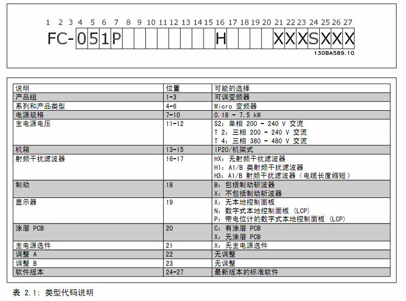 fc51丹佛斯变频器选型手册